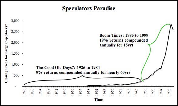 Speculator's Paradise