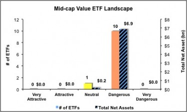 MidCapValue_Fig4