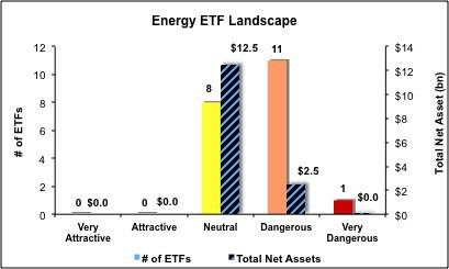 Energy_Fig4