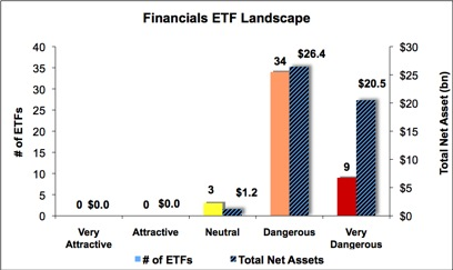 Financial Graph 1