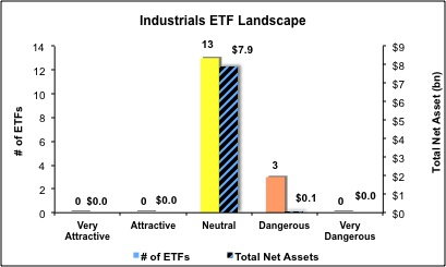Industrials_Fig4