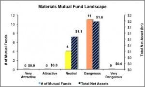 Materials_Fig5