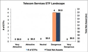 Telecom Graph 1