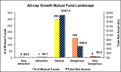 allcapgrowth5