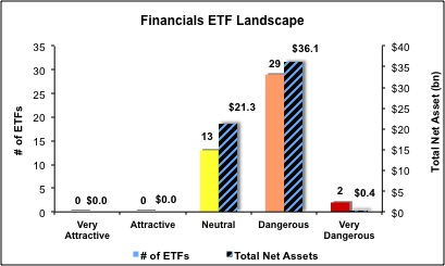 financials4