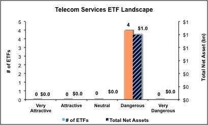 telecom4