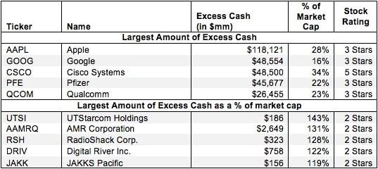 ExcessCash_Figure1
