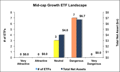 4Q13_MidCapGrowth4