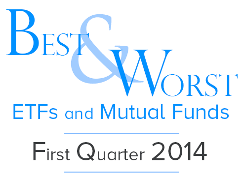 1Q Best & Worst ETFs and Mutual Funds — By Style — Recap