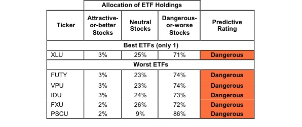 Mutual funds vs. stocks