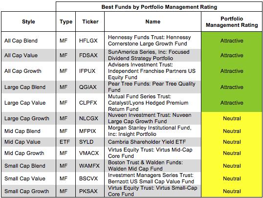 Best Holdings