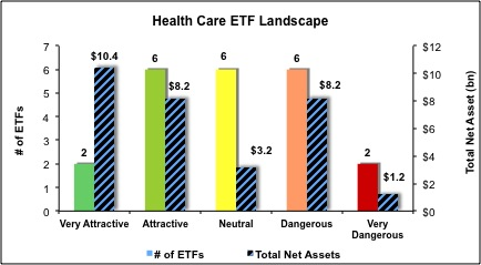 Health-Care-ETFs