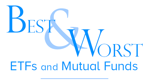 3Q15 Style Ratings for ETFs & Mutual Funds