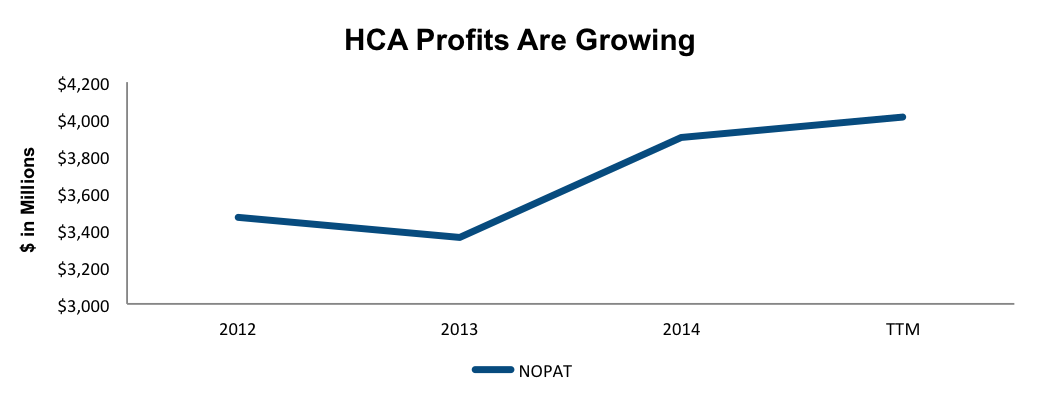 NewConstructs_HCA_NOPATgrowth_NewStocksMAMD_September2015