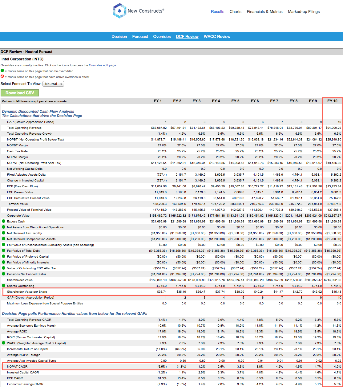 Best and worst q4 15 information technology etfs mutual funds and