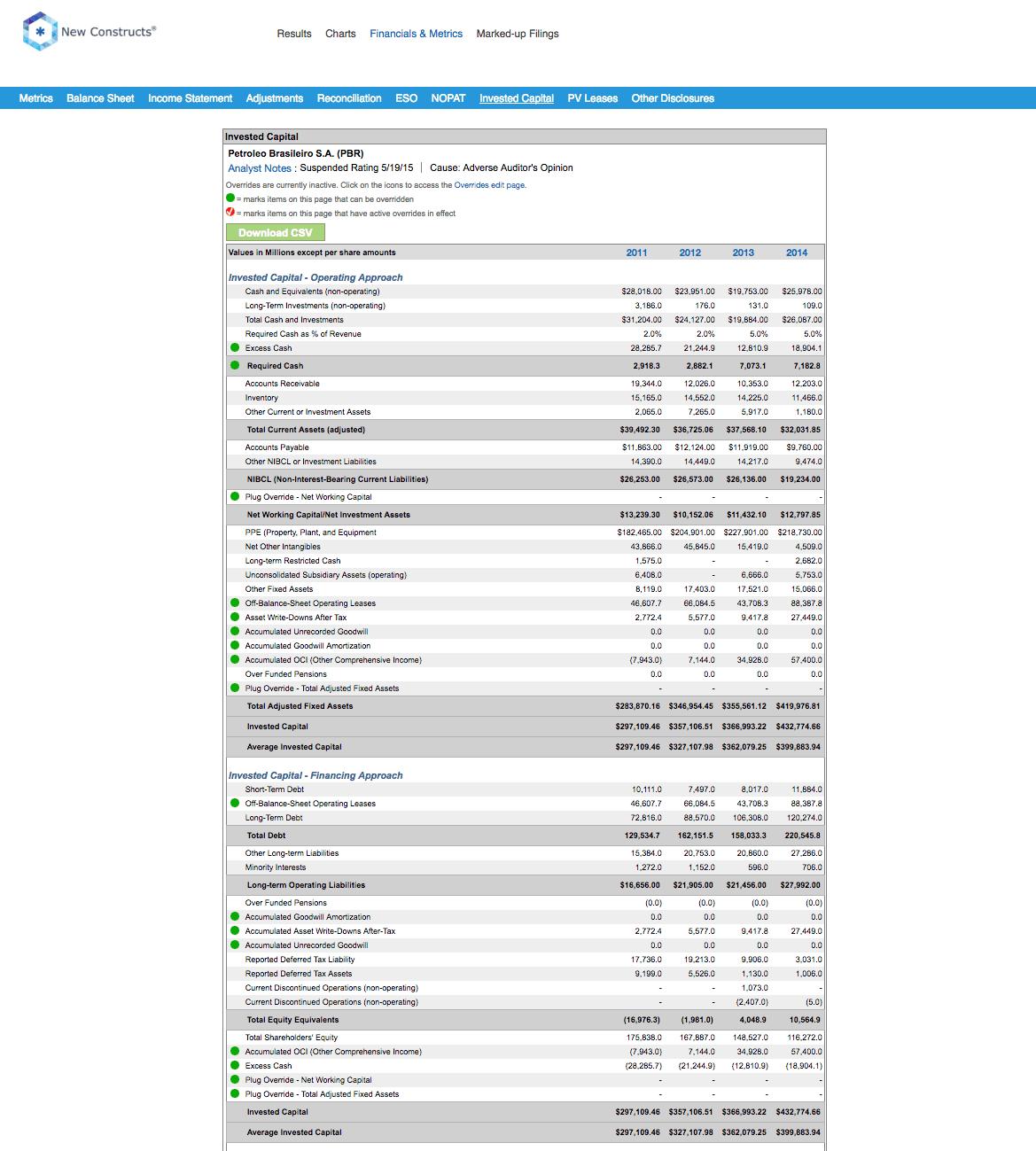Balance Sheet Of Microsoft 2014 free tax invoice template word – Balance Sheet of Microsoft
