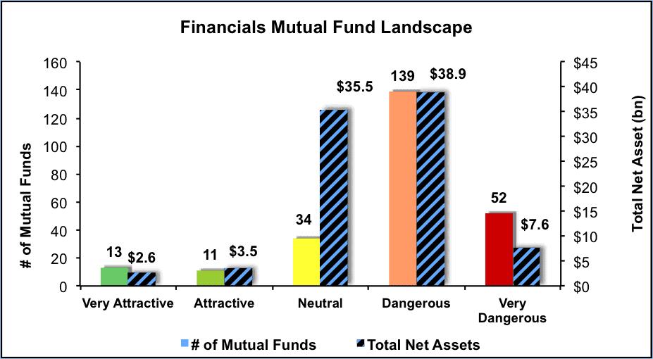 NewConstructs_FinancialsMFlandscape_2Q16