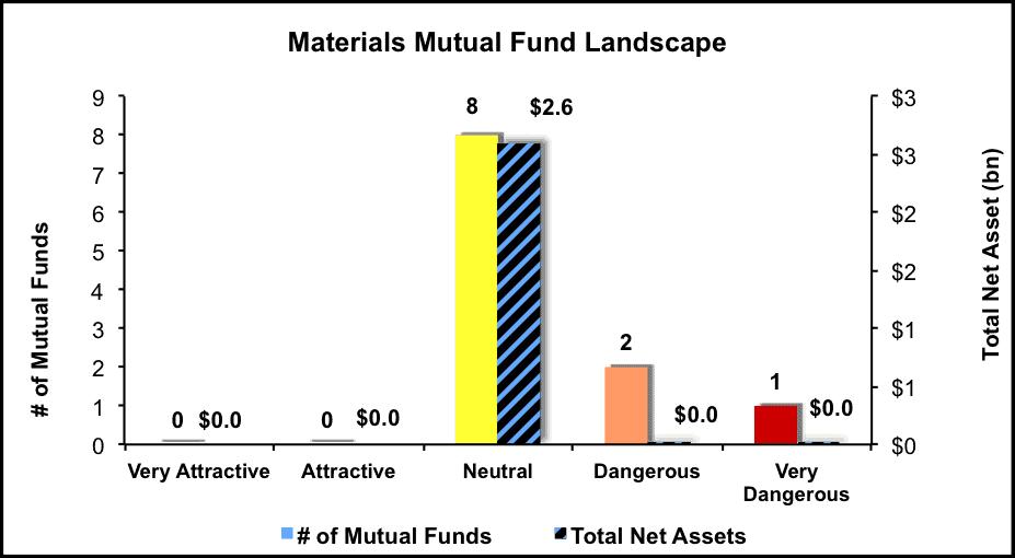 NewConstructs_MaterialsMFlandscape_2Q16