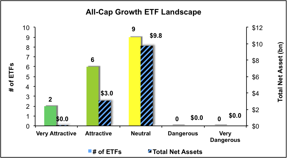 NewConstructs_AllCapGrowth_ETFLandscape_2Q16