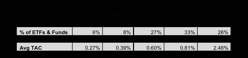 NewConstructs_PredictiveRatingStats_Fig3_3Q16