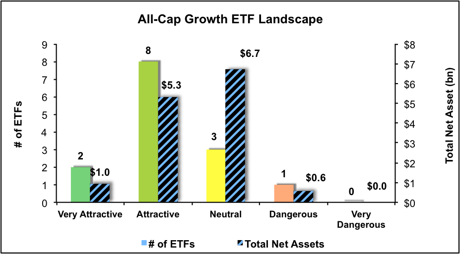 AllCapGrowth_ETFLandscape
