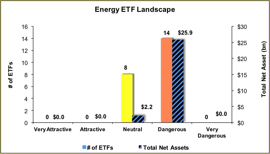 NewConstructs_ETF_EnergySectorRatingsLandscape_4Q16