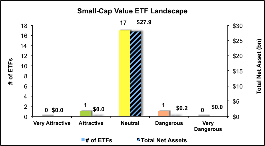 NewConstructs_SmallCapValue4Q16_ETFLandscape
