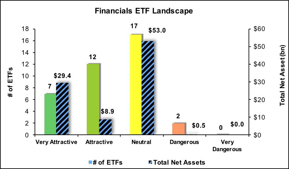 financials1q17_figure3