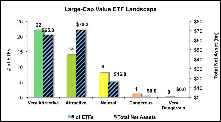 largecapvalue1q17_figure3