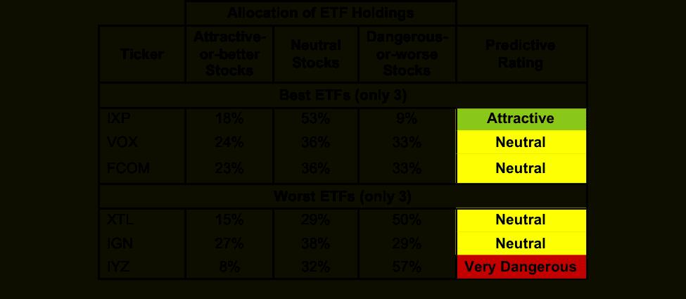telecom1q17_figure1