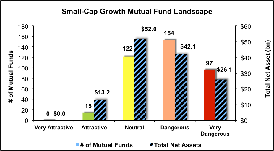 smallcapgrowth1q17_figure4