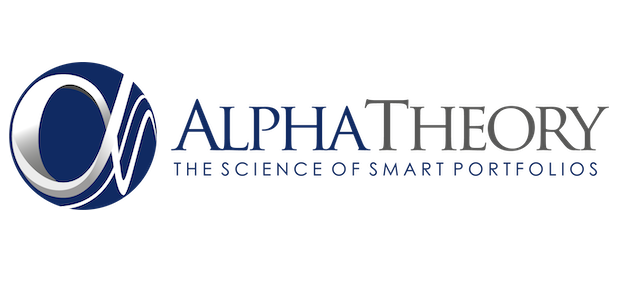 Bringing our Earnings Distortion Scores to Alpha Theory
