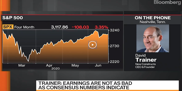 Don't Fret 2Q20 Earnings – Bloomberg TV